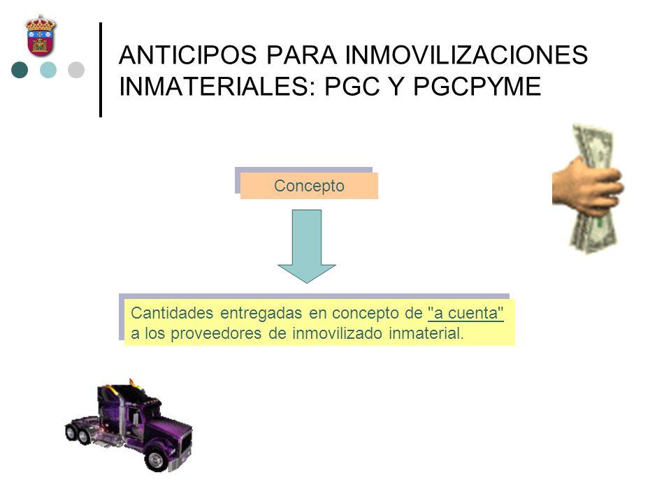 ANTICIPOS PARA INMOVILIZACIONES INMATERIALES: PGC Y PGCPYME Concepto Cantidades entregadas en concepto de