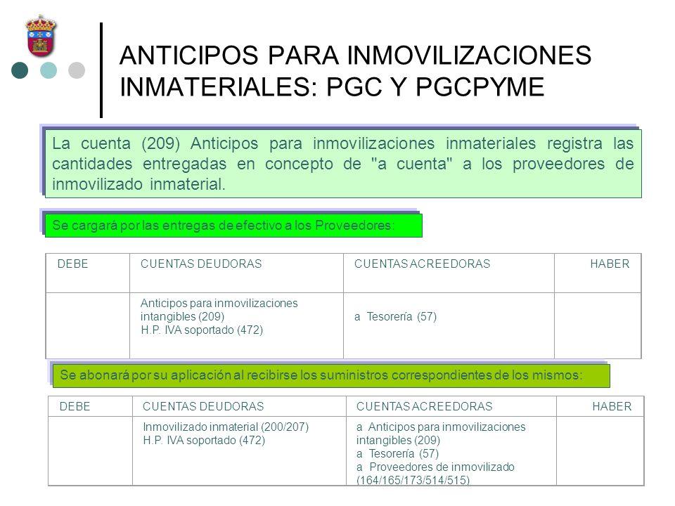 ANTICIPOS PARA INMOVILIZACIONES INMATERIALES: PGC Y PGCPYME La cuenta (209) Anticipos para inmovilizaciones inmateriales registra las cantidades entre