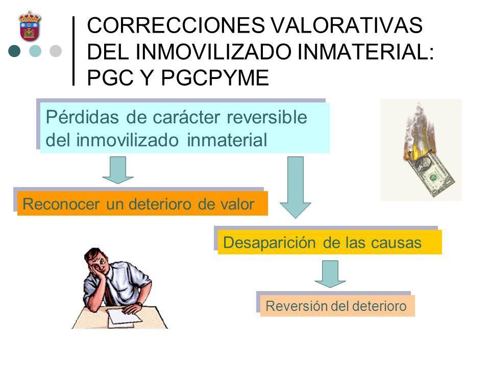 CORRECCIONES VALORATIVAS DEL INMOVILIZADO INMATERIAL: PGC Y PGCPYME Pérdidas de carácter reversible del inmovilizado inmaterial Reconocer un deterioro