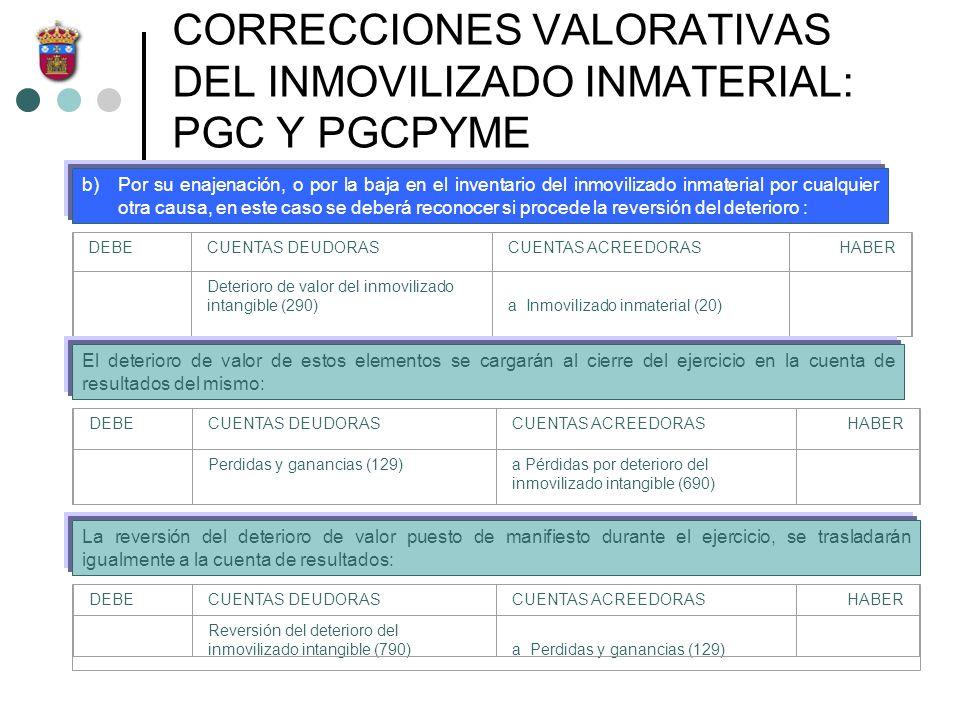 CORRECCIONES VALORATIVAS DEL INMOVILIZADO INMATERIAL: PGC Y PGCPYME b)Por su enajenación, o por la baja en el inventario del inmovilizado inmaterial p