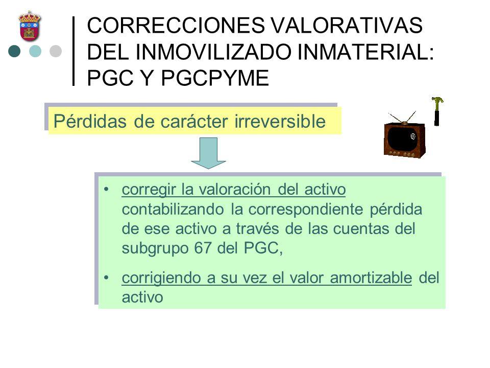 CORRECCIONES VALORATIVAS DEL INMOVILIZADO INMATERIAL: PGC Y PGCPYME Pérdidas de carácter irreversible corregir la valoración del activo contabilizando