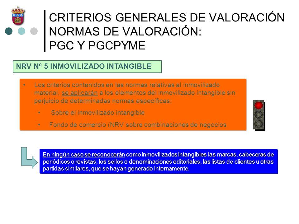CRITERIOS GENERALES DE VALORACIÓN NORMAS DE VALORACIÓN: PGC Y PGCPYME NRV Nº 5 INMOVILIZADO INTANGIBLE Los criterios contenidos en las normas relativa