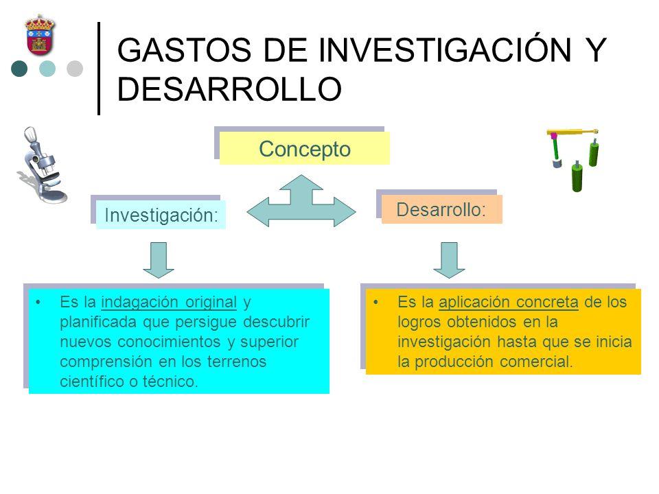 GASTOS DE INVESTIGACIÓN Y DESARROLLO Concepto Es la indagación original y planificada que persigue descubrir nuevos conocimientos y superior comprensi