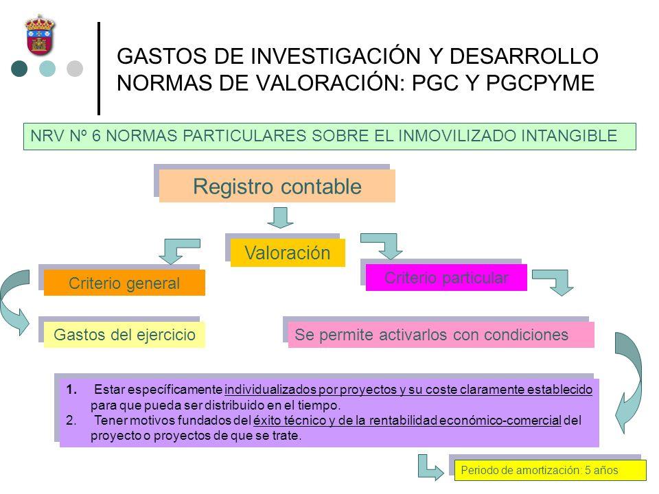 GASTOS DE INVESTIGACIÓN Y DESARROLLO NORMAS DE VALORACIÓN: PGC Y PGCPYME Registro contable Valoración Criterio general Gastos del ejercicio Criterio p