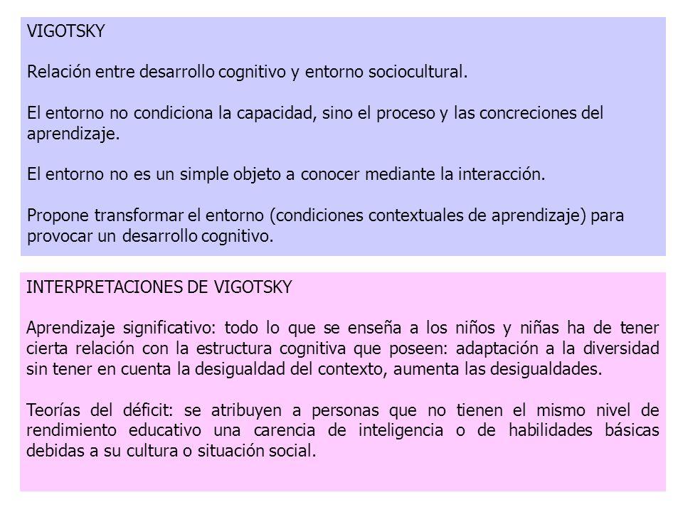 VIGOTSKY Relación entre desarrollo cognitivo y entorno sociocultural. El entorno no condiciona la capacidad, sino el proceso y las concreciones del ap