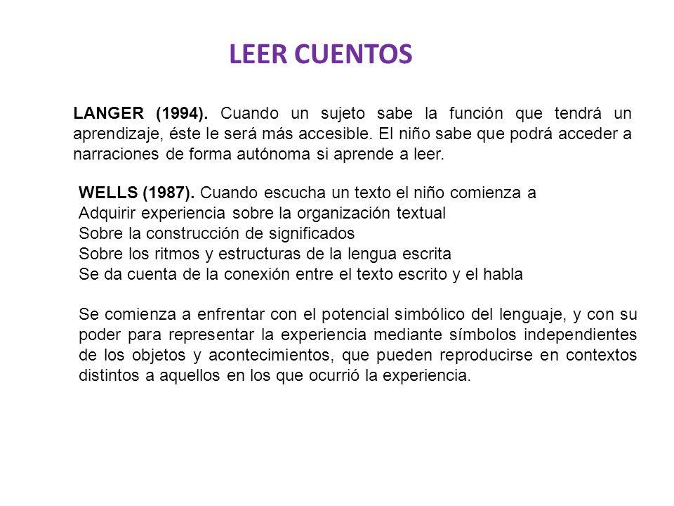 LEER CUENTOS LANGER (1994). Cuando un sujeto sabe la función que tendrá un aprendizaje, éste le será más accesible. El niño sabe que podrá acceder a n