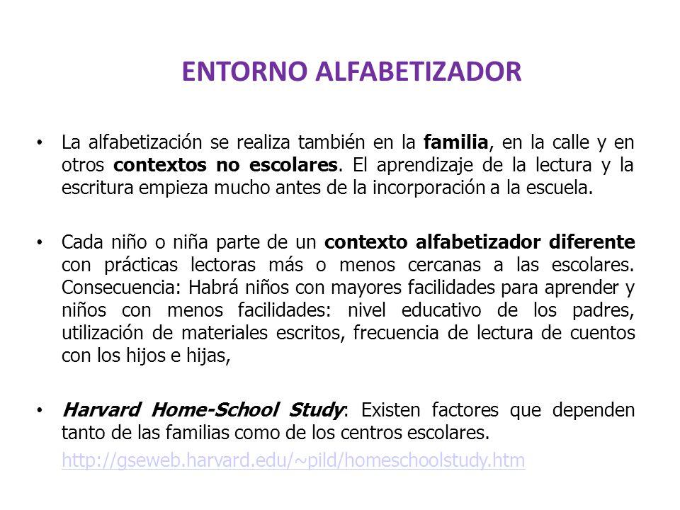 ENTORNO ALFABETIZADOR La alfabetización se realiza también en la familia, en la calle y en otros contextos no escolares. El aprendizaje de la lectura