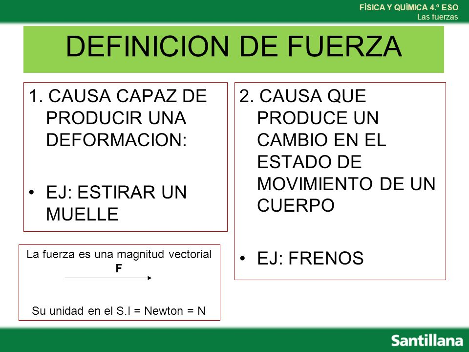 FÍSICA Y QUÍMICA 4.º ESO Las fuerzas DEFINICION DE FUERZA 1.