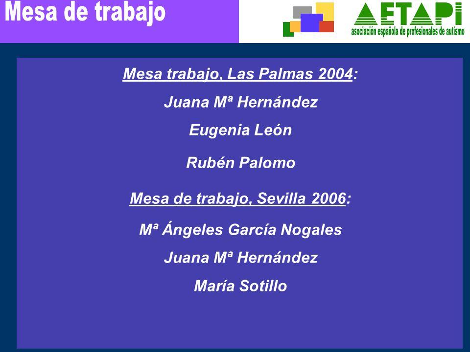 Mesa trabajo, Las Palmas 2004: Juana Mª Hernández Eugenia León Rubén Palomo Mesa de trabajo, Sevilla 2006: Mª Ángeles García Nogales Juana Mª Hernánde
