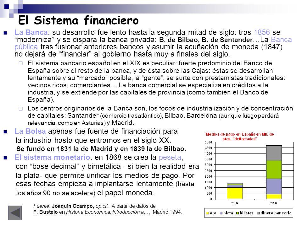 El Sistema financiero La Banca: su desarrollo fue lento hasta la segunda mitad de siglo: tras 1856 se moderniza y se dispara la banca privada: B. de B