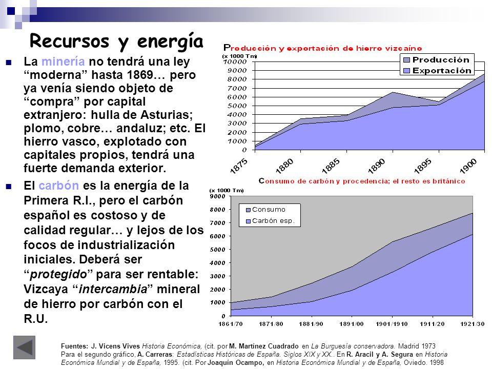 Recursos y energía La minería no tendrá una ley moderna hasta 1869… pero ya venía siendo objeto de compra por capital extranjero: hulla de Asturias; p