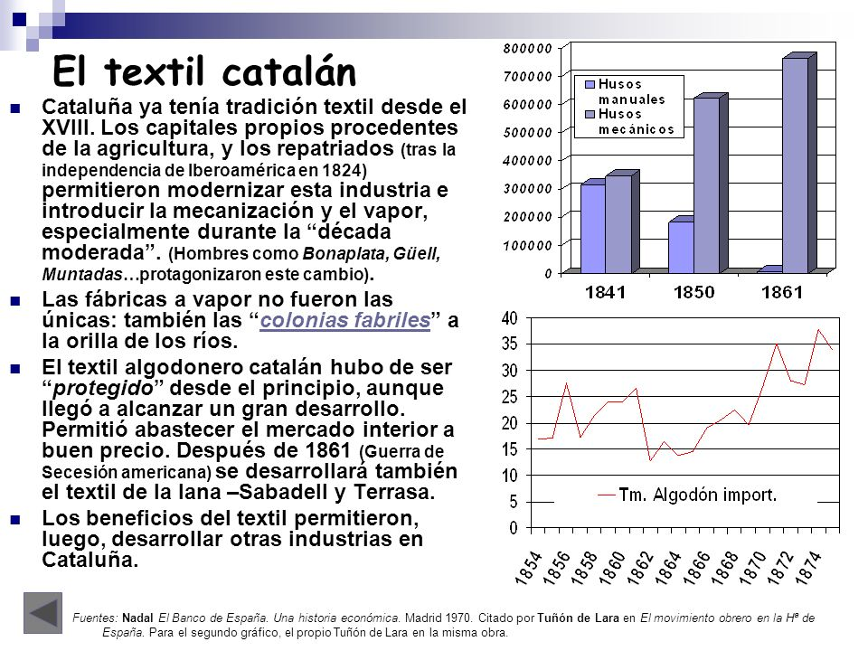 El textil catalán Cataluña ya tenía tradición textil desde el XVIII. Los capitales propios procedentes de la agricultura, y los repatriados (tras la i