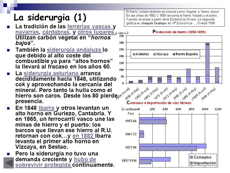 La siderurgia (2) Durante la segunda etapa de la Restauración, la evolución de la siderurgia no fue muy diferente a la primera etapa: Vizcaya, con aprox.