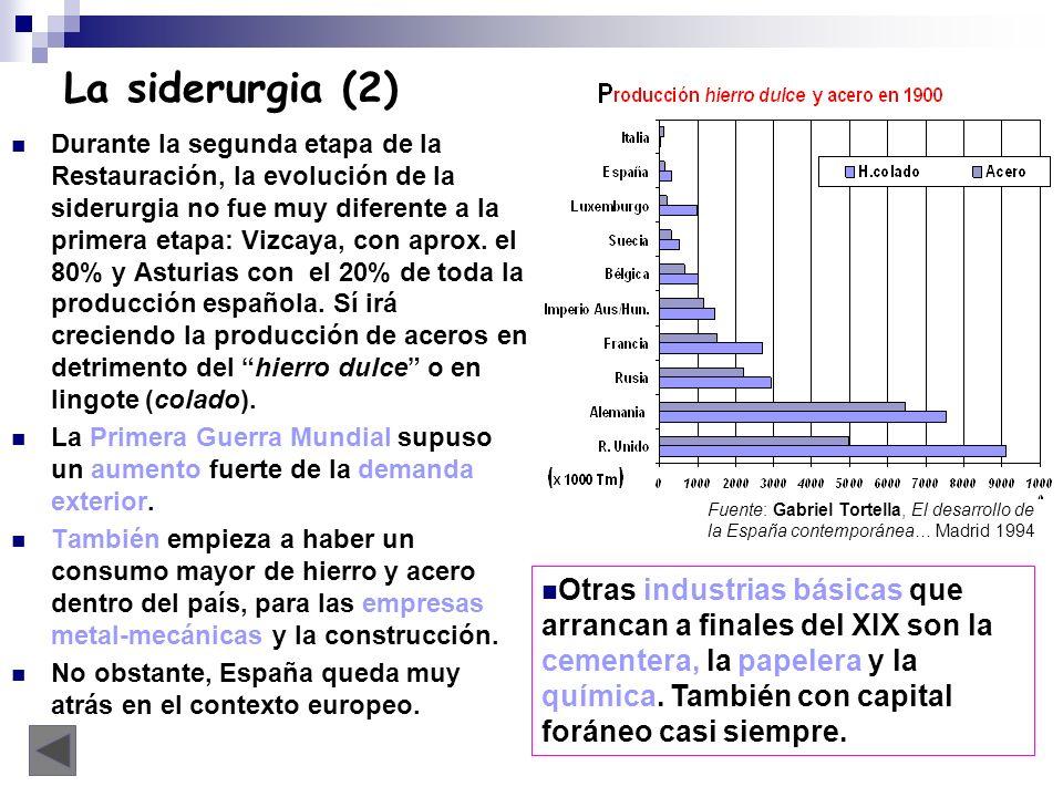 La siderurgia (2) Durante la segunda etapa de la Restauración, la evolución de la siderurgia no fue muy diferente a la primera etapa: Vizcaya, con apr