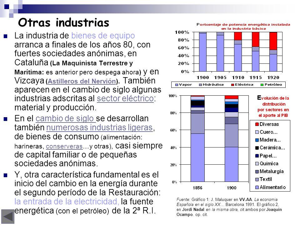 Otras industrias La industria de bienes de equipo arranca a finales de los años 80, con fuertes sociedades anónimas, en Cataluña (La Maquinista Terres