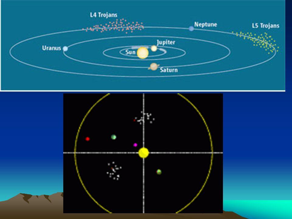 TROYANOS Júpiter tiene catalogados más de 2.200 y puede llegar a más de 10.000. Marte tiene 4 Neptuno se cree que puede tener tantos o más que Júpiter