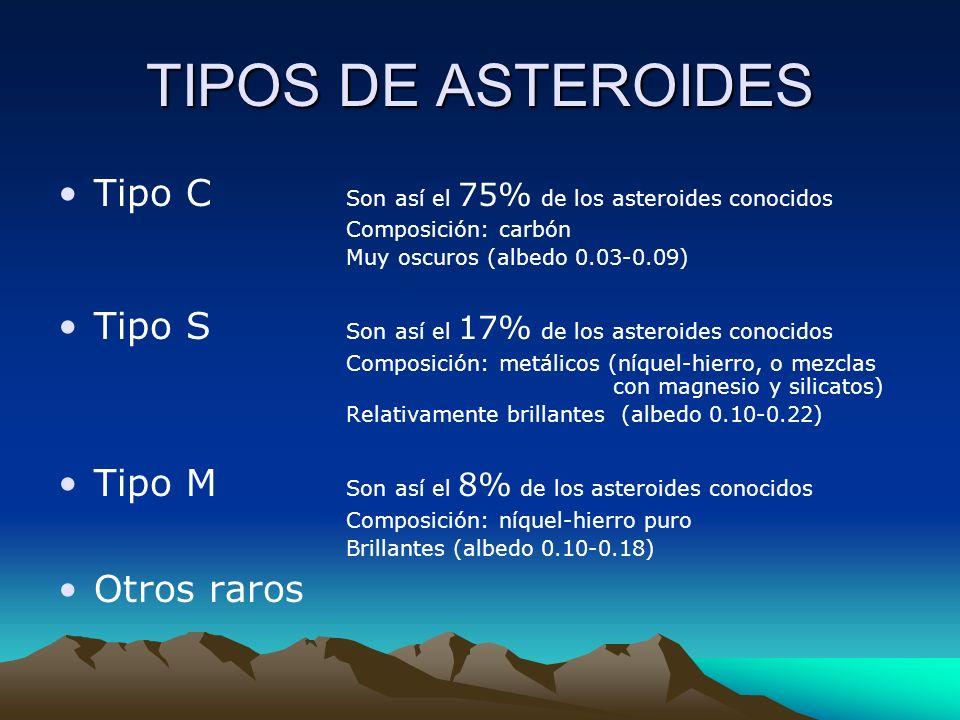 TIPOS DE ASTEROIDES Tipo C Son así el 75% de los asteroides conocidos Composición: carbón Muy oscuros (albedo 0.03-0.09) Tipo S Son así el 17% de los