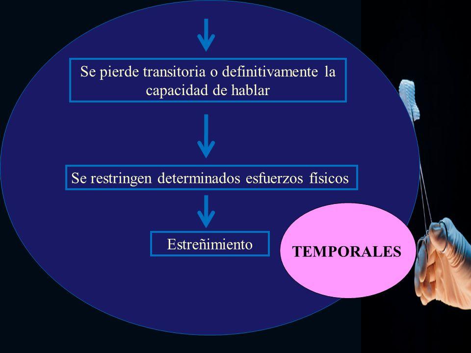 Se pierde transitoria o definitivamente la capacidad de hablar Se restringen determinados esfuerzos físicos Estreñimiento TEMPORALES
