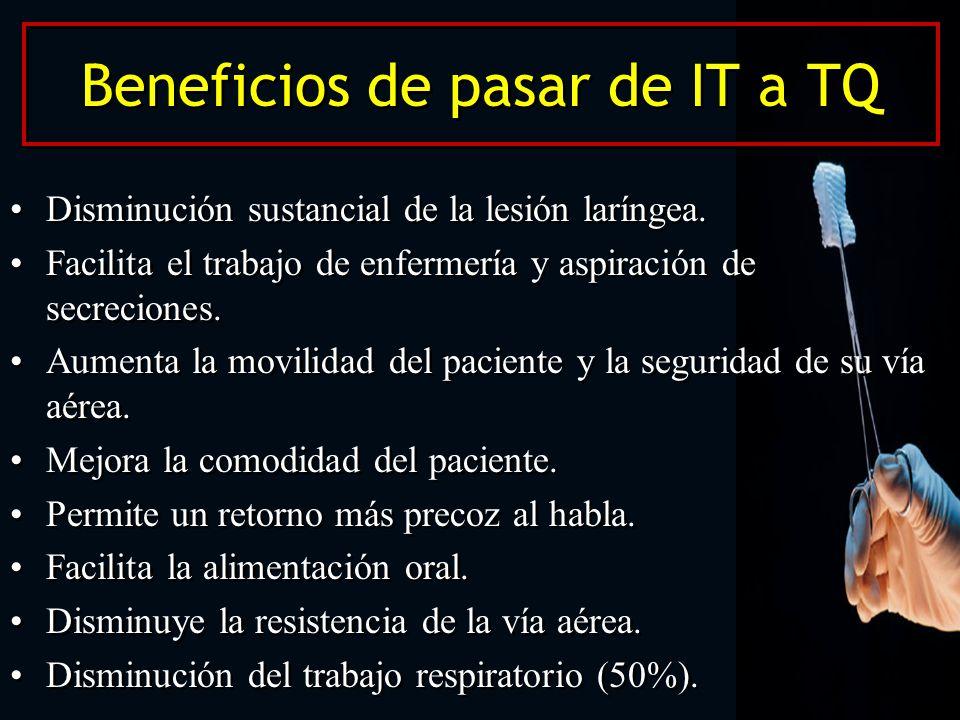 Beneficios de pasar de IT a TQ Disminución sustancial de la lesión laríngea. Facilita el trabajo de enfermería y aspiración de secreciones. Aumenta la