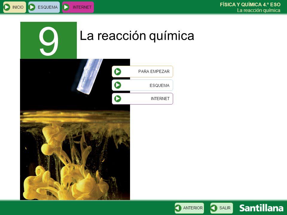 FÍSICA Y QUÍMICA 4.º ESO La reacción química Esquema de contenidos SALIRANTERIOR ESQUEMA INTERNET INICIO La reacción química Cambios físicos Cambios químicos.