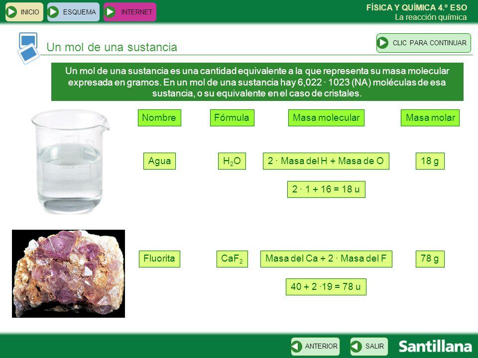FÍSICA Y QUÍMICA 4.º ESO La reacción química Un mol de una sustancia ESQUEMA INTERNET SALIRANTERIORCLIC PARA CONTINUAR INICIO Un mol de una sustancia