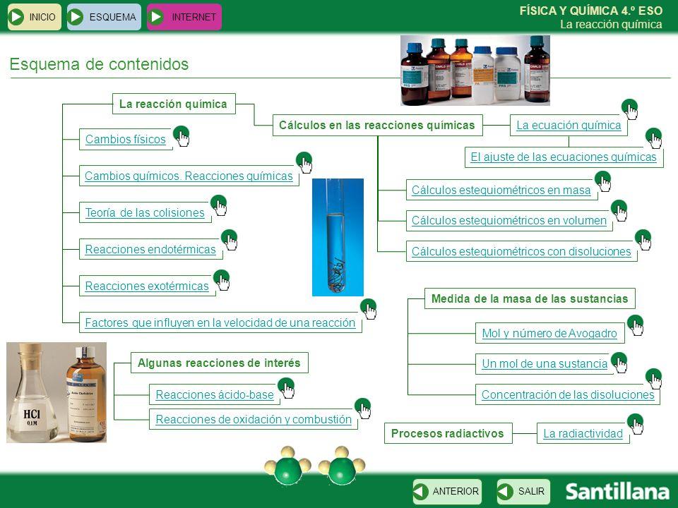 FÍSICA Y QUÍMICA 4.º ESO La reacción química Esquema de contenidos SALIRANTERIOR ESQUEMA INTERNET INICIO La reacción química Cambios físicos Cambios q