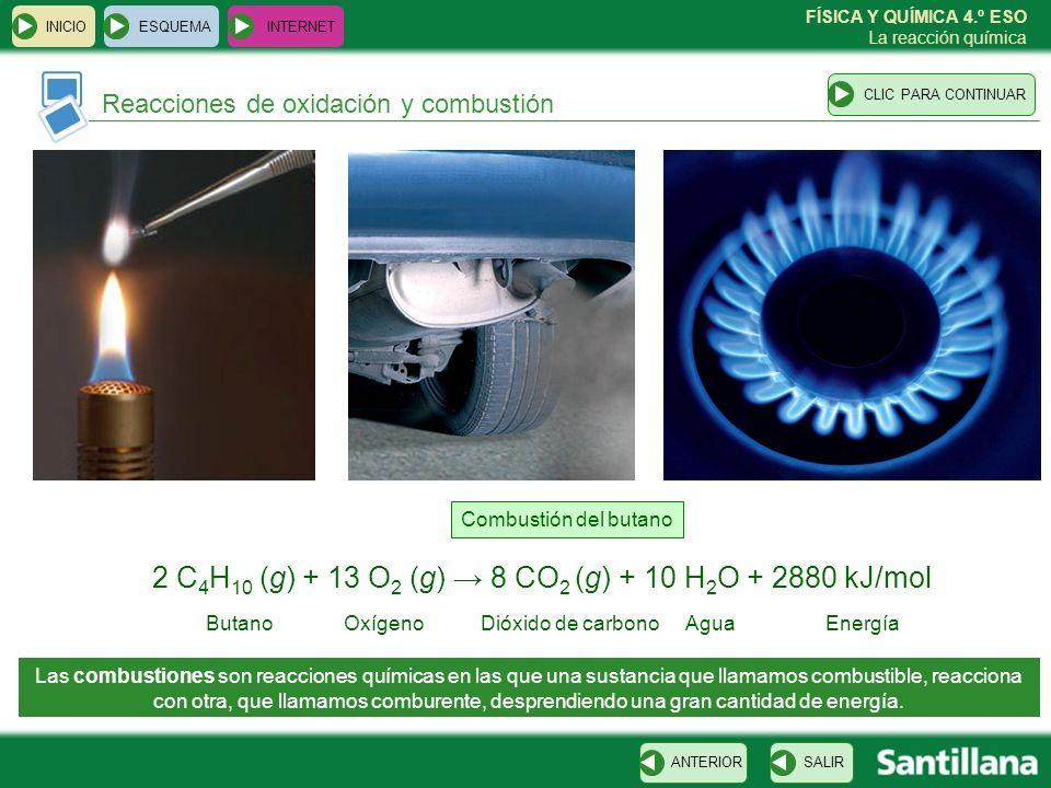 FÍSICA Y QUÍMICA 4.º ESO La reacción química Reacciones de oxidación y combustión ESQUEMA INTERNET SALIRANTERIORCLIC PARA CONTINUAR INICIO Las combust