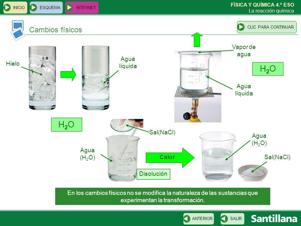 FÍSICA Y QUÍMICA 4.º ESO La reacción química Cambios químicos.