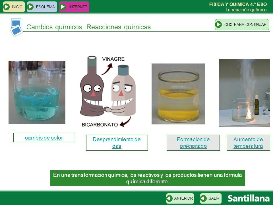 FÍSICA Y QUÍMICA 4.º ESO La reacción química Cambios químicos. Reacciones químicas ESQUEMA INTERNET SALIRANTERIORCLIC PARA CONTINUAR INICIO cambio de