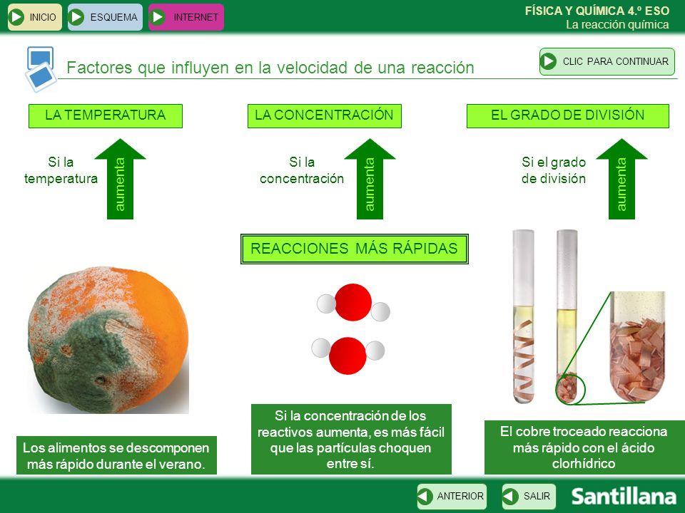 FÍSICA Y QUÍMICA 4.º ESO La reacción química Factores que influyen en la velocidad de una reacción ESQUEMA INTERNET SALIRANTERIORCLIC PARA CONTINUAR I