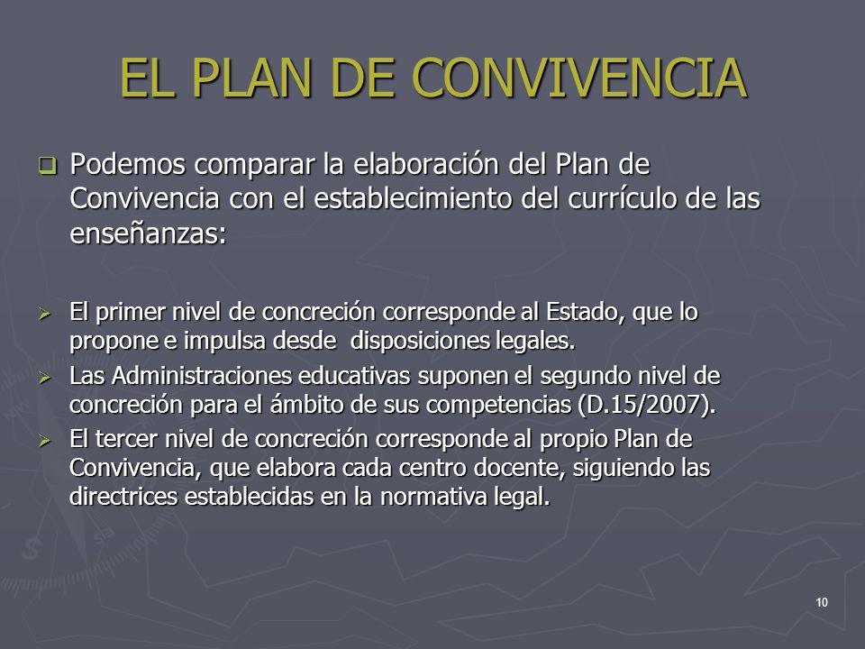 10 EL PLAN DE CONVIVENCIA Podemos comparar la elaboración del Plan de Convivencia con el establecimiento del currículo de las enseñanzas: Podemos comp