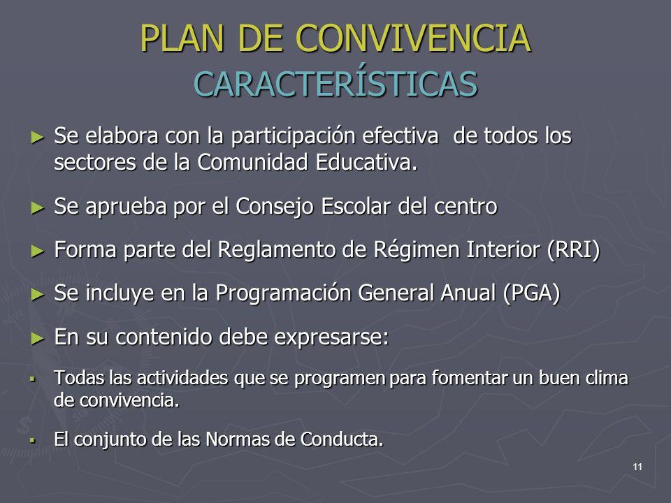 11 PLAN DE CONVIVENCIA CARACTERÍSTICAS Se elabora con la participación efectiva de todos los sectores de la Comunidad Educativa. Se elabora con la par