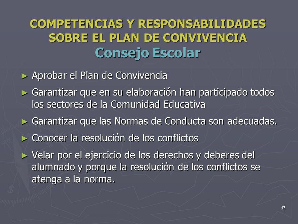 17 COMPETENCIAS Y RESPONSABILIDADES SOBRE EL PLAN DE CONVIVENCIA Consejo Escolar Aprobar el Plan de Convivencia Aprobar el Plan de Convivencia Garanti