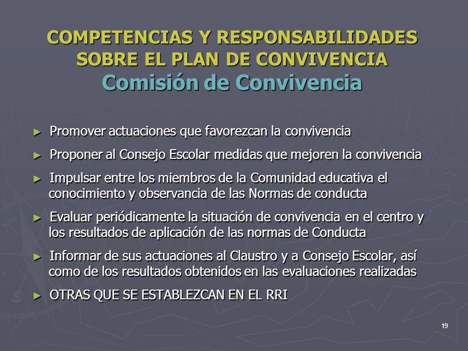 19 COMPETENCIAS Y RESPONSABILIDADES SOBRE EL PLAN DE CONVIVENCIA Comisión de Convivencia Promover actuaciones que favorezcan la convivencia Promover a