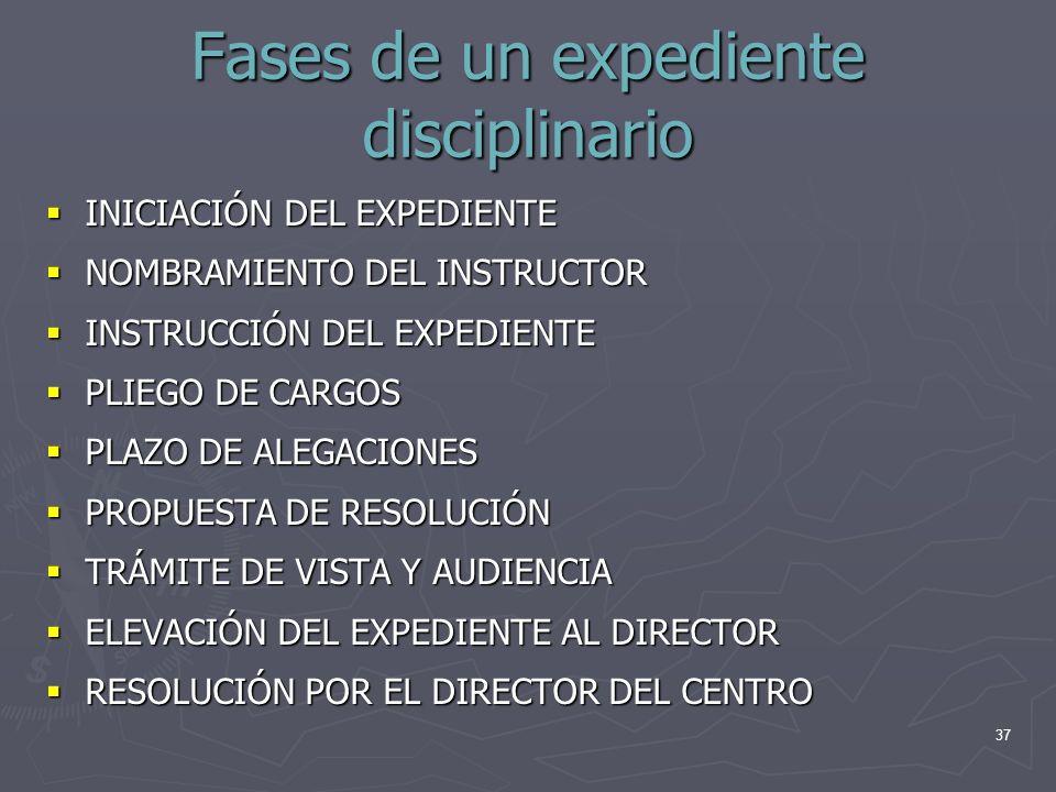 37 Fases de un expediente disciplinario INICIACIÓN DEL EXPEDIENTE INICIACIÓN DEL EXPEDIENTE NOMBRAMIENTO DEL INSTRUCTOR NOMBRAMIENTO DEL INSTRUCTOR IN