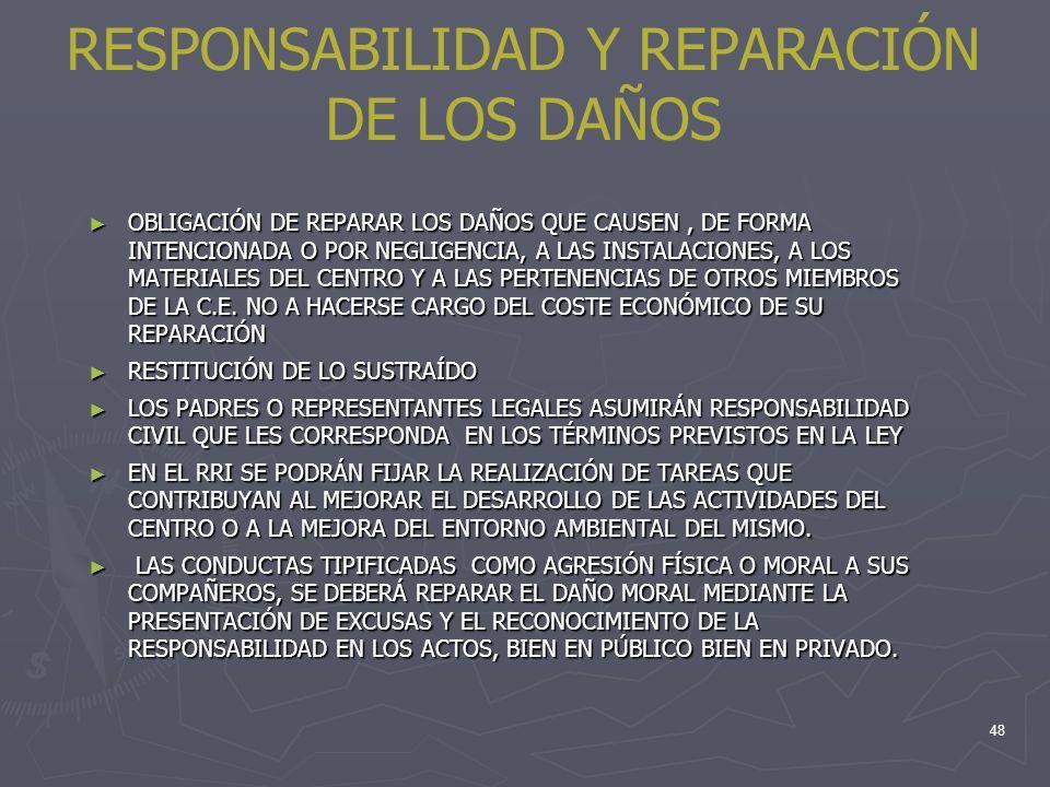 48 RESPONSABILIDAD Y REPARACIÓN DE LOS DAÑOS OBLIGACIÓN DE REPARAR LOS DAÑOS QUE CAUSEN, DE FORMA INTENCIONADA O POR NEGLIGENCIA, A LAS INSTALACIONES,