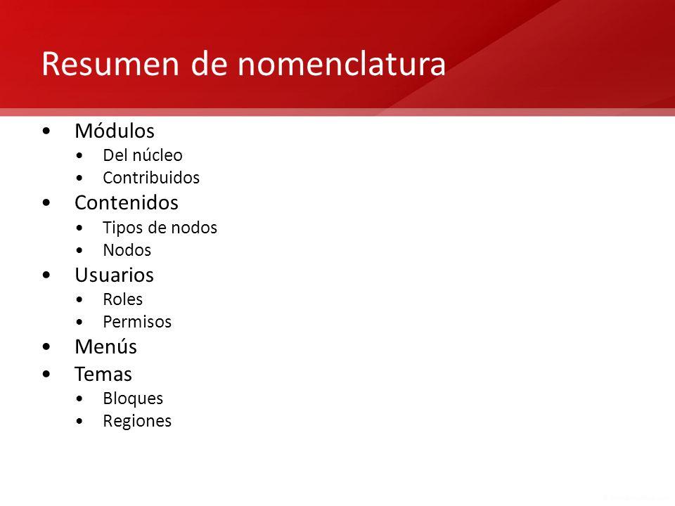 Resumen de nomenclatura Módulos Del núcleo Contribuidos Contenidos Tipos de nodos Nodos Usuarios Roles Permisos Menús Temas Bloques Regiones