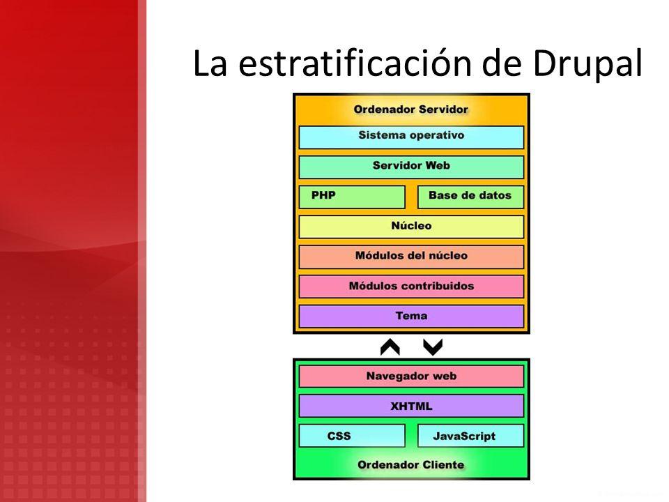 La estratificación de Drupal