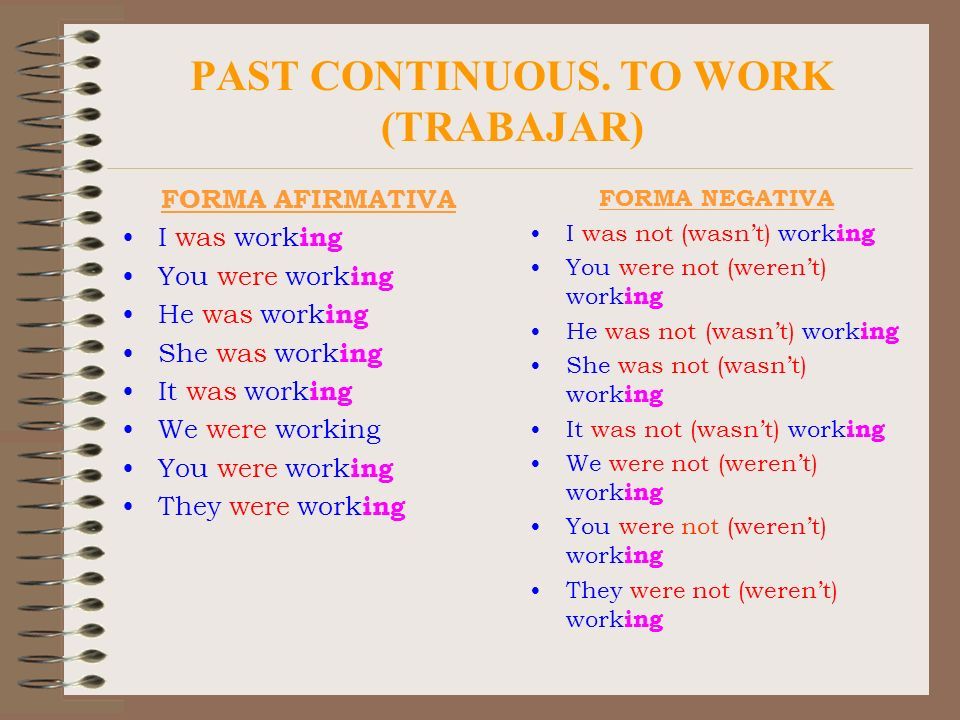 PAST CONTINUOUS. TO WORK (TRABAJAR) FORMA AFIRMATIVA I was work ing You were work ing He was work ing She was work ing It was work ing We were working