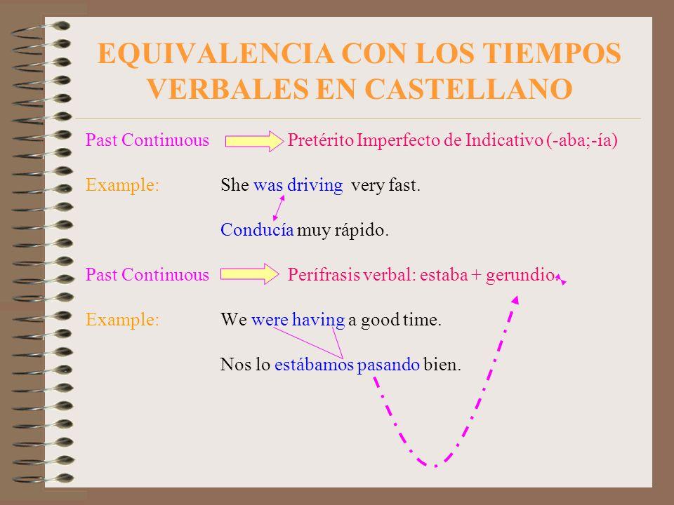 EQUIVALENCIA CON LOS TIEMPOS VERBALES EN CASTELLANO Past Continuous Pretérito Imperfecto de Indicativo (-aba;-ía) Example:She was driving very fast. C