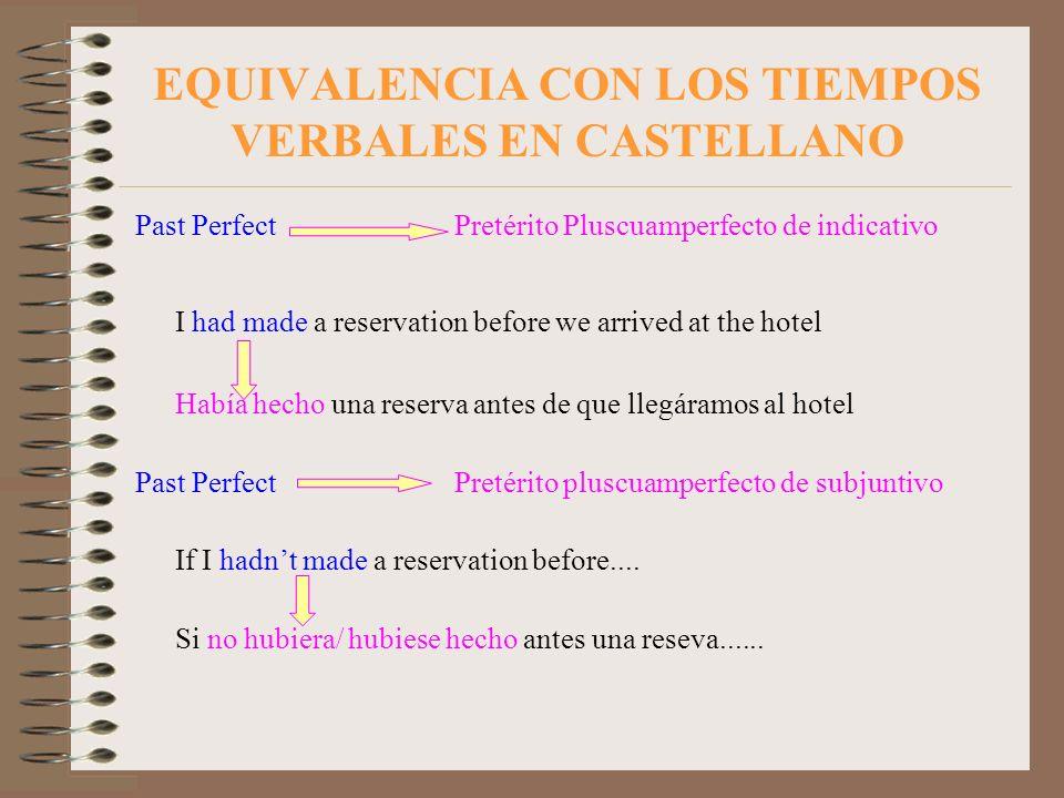 EQUIVALENCIA CON LOS TIEMPOS VERBALES EN CASTELLANO Past PerfectPretérito Pluscuamperfecto de indicativo I had made a reservation before we arrived at