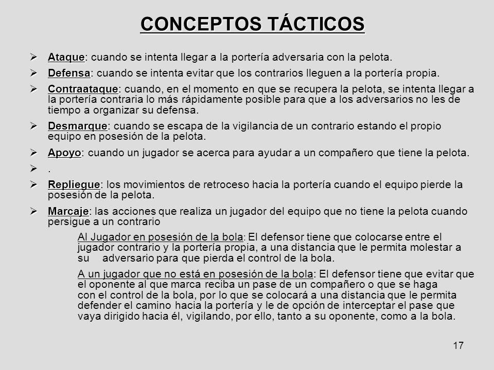 17 CONCEPTOS TÁCTICOS Ataque Ataque: cuando se intenta llegar a la portería adversaria con la pelota. Defensa Defensa: cuando se intenta evitar que lo