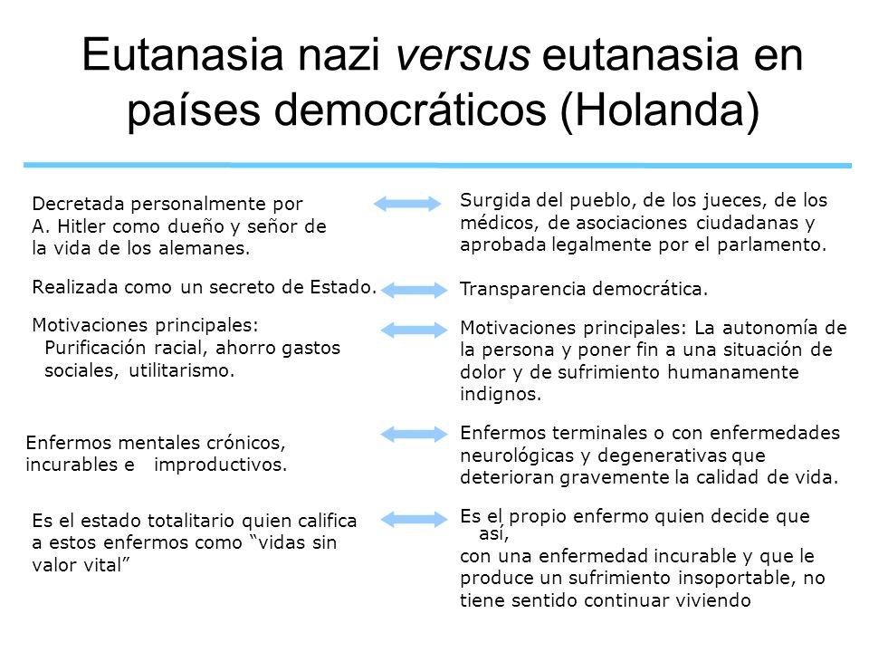 Eutanasia nazi versus eutanasia en países democráticos (Holanda) Decretada personalmente por A. Hitler como dueño y señor de la vida de los alemanes.