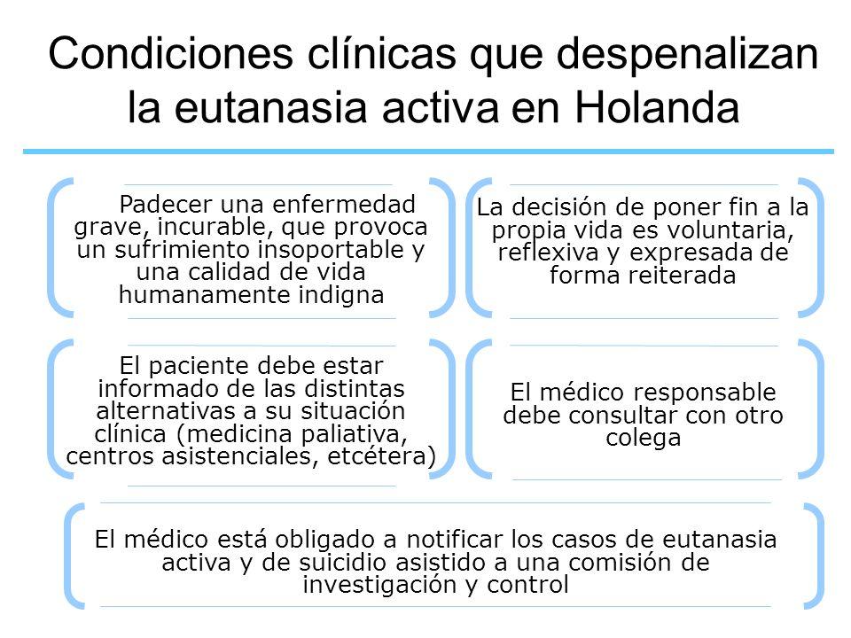 Condiciones clínicas que despenalizan la eutanasia activa en Holanda Padecer una enfermedad grave, incurable, que provoca un sufrimiento insoportable