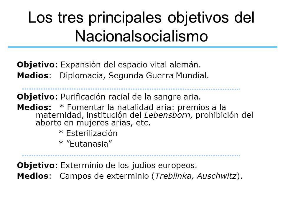 Los tres principales objetivos del Nacionalsocialismo Objetivo: Expansión del espacio vital alemán. Medios: Diplomacia, Segunda Guerra Mundial. Objeti