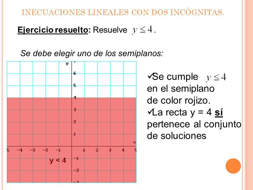 INECUACIONES LINEALES CON DOS INCÓGNITAS. Ejercicio resuelto: Resuelve Se plantea la ecuación de la recta y = 4 y se representa. ¿Dónde y será menor q