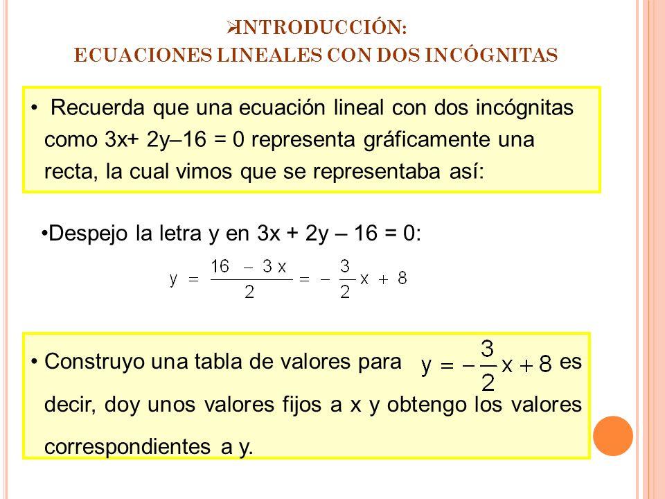 TEMA.- Inecuaciones lineales con dos incógnitas. Sistemas de inecuaciones lineales con dos incógnitas. INECUACIONES LINEALES Y SISTEMAS DE INECUACIONE