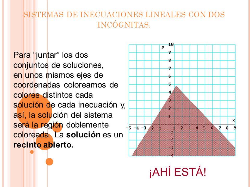 SISTEMAS DE INECUACIONES LINEALES CON DOS INCÓGNITAS. Y ahora, a juntar los dos conjuntos de soluciones.