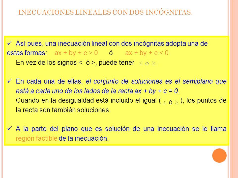 INECUACIONES LINEALES CON DOS INCÓGNITAS. La recta 3x + 2y – 16 = 0 divide al plano en tres regiones : El conjunto de puntos (x, y) del plano para los