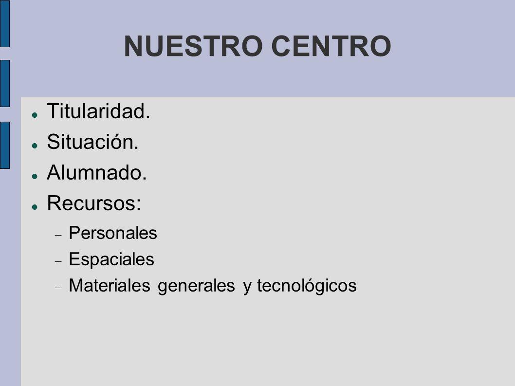 NUESTRO CENTRO Titularidad. Situación. Alumnado. Recursos: Personales Espaciales Materiales generales y tecnológicos